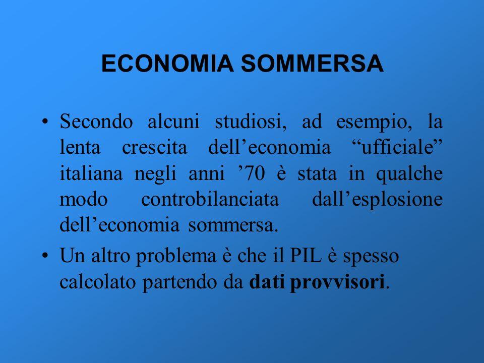 ECONOMIA SOMMERSA