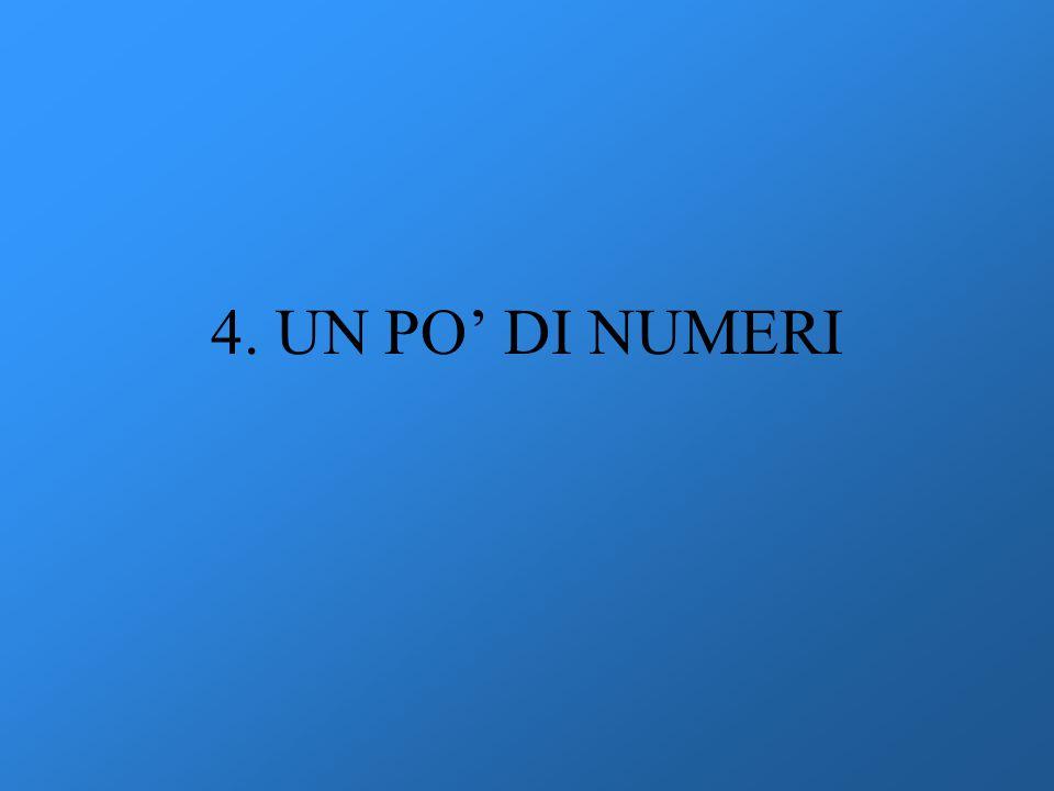 4. UN PO' DI NUMERI