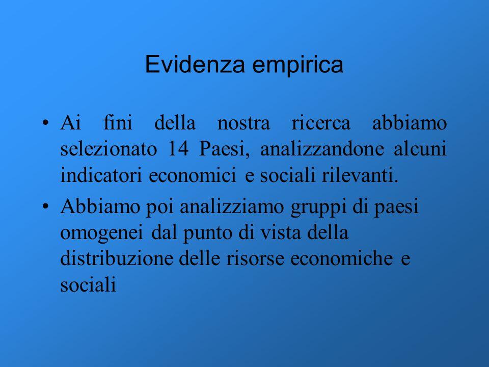 Evidenza empirica Ai fini della nostra ricerca abbiamo selezionato 14 Paesi, analizzandone alcuni indicatori economici e sociali rilevanti.