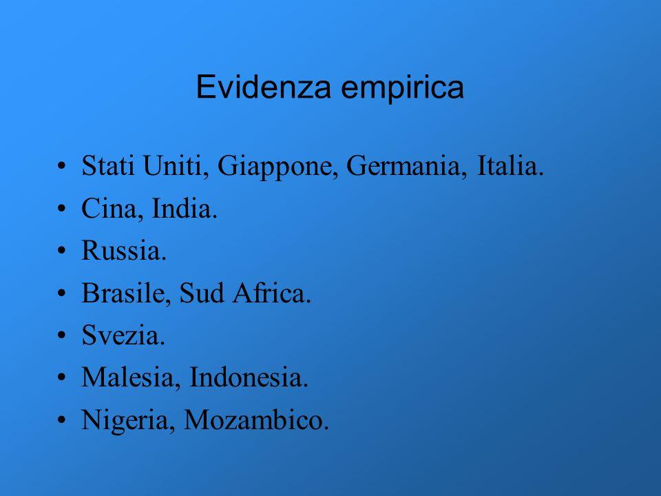 Evidenza empirica Stati Uniti, Giappone, Germania, Italia.