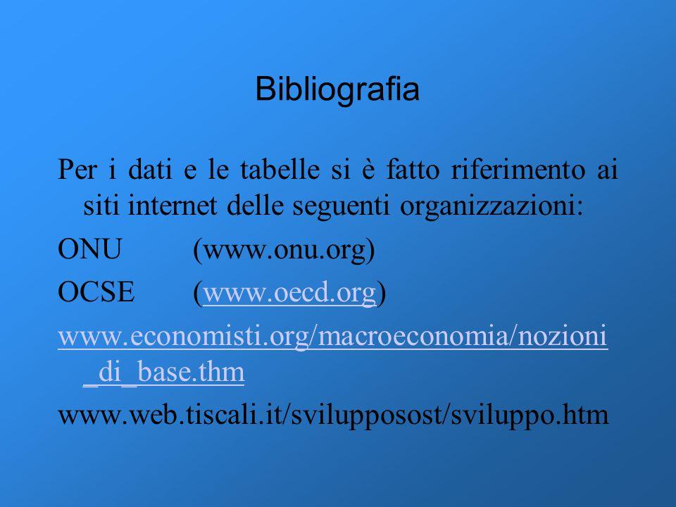Bibliografia Per i dati e le tabelle si è fatto riferimento ai siti internet delle seguenti organizzazioni: