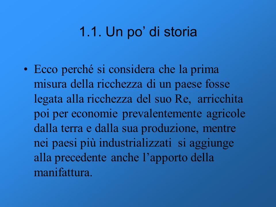 1.1. Un po' di storia