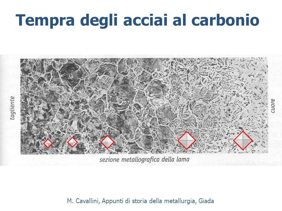 Tempra degli acciai al carbonio