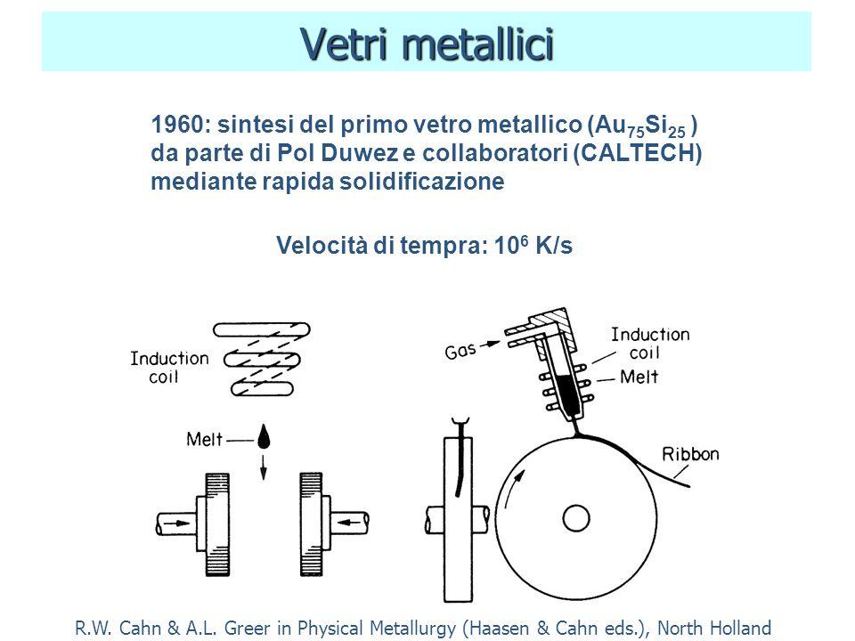 Vetri metallici 1960: sintesi del primo vetro metallico (Au75Si25 )