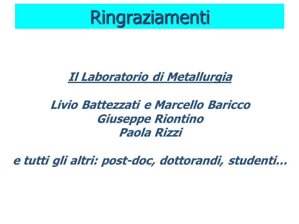 Ringraziamenti Il Laboratorio di Metallurgia