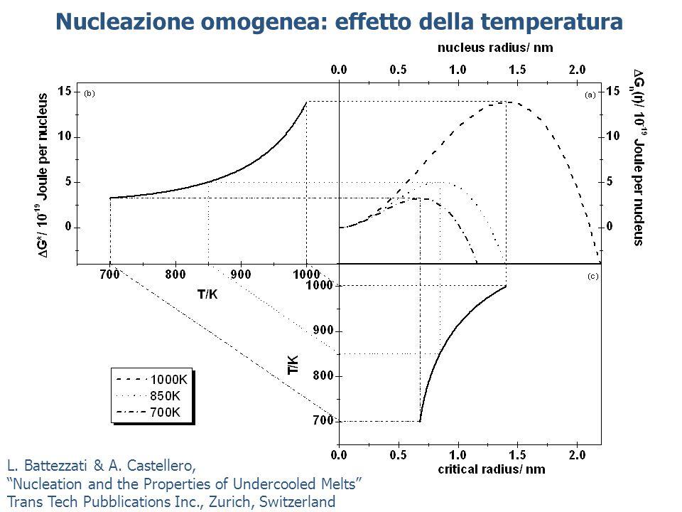Nucleazione omogenea: effetto della temperatura