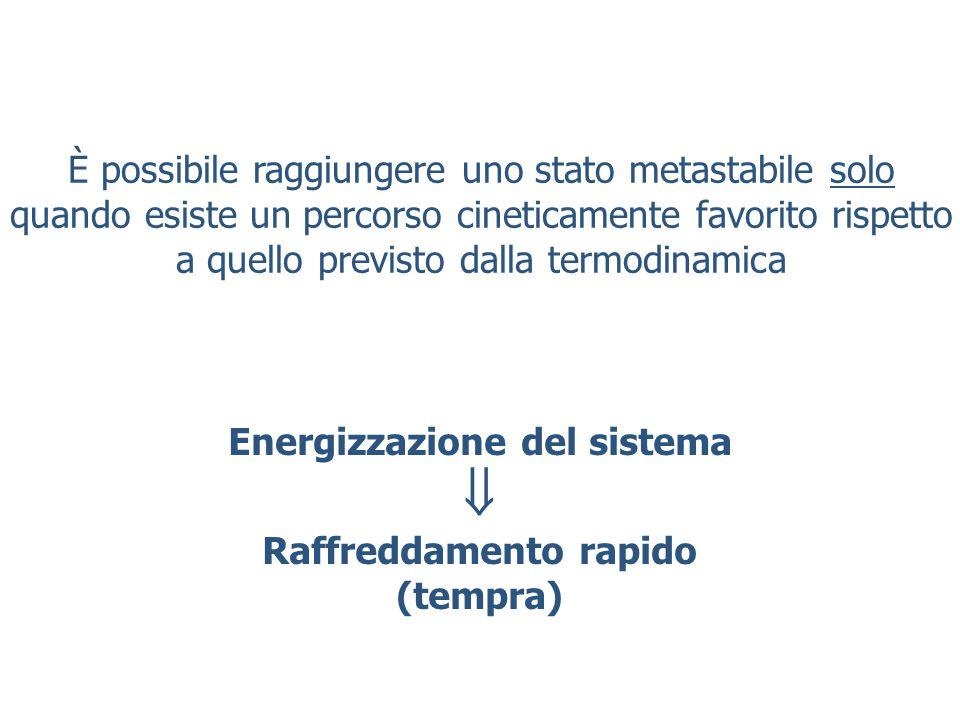 Energizzazione del sistema Raffreddamento rapido