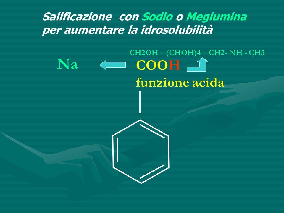 Salificazione con Sodio o Meglumina per aumentare la idrosolubilità