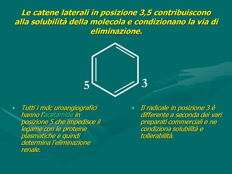 Le catene laterali in posizione 3,5 contribuiscono alla solubilità della molecola e condizionano la via di eliminazione.
