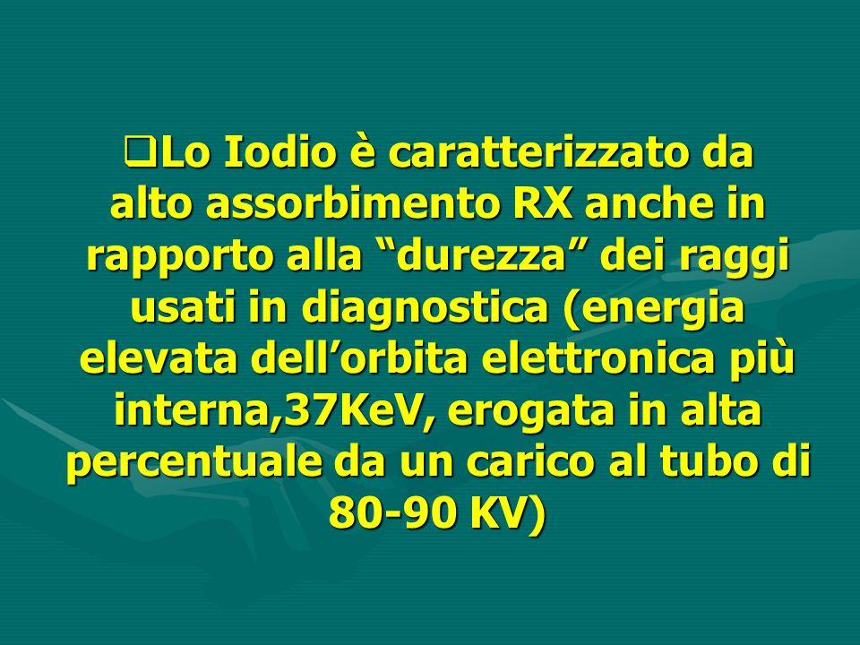 Lo Iodio è caratterizzato da alto assorbimento RX anche in rapporto alla durezza dei raggi usati in diagnostica (energia elevata dell'orbita elettronica più interna,37KeV, erogata in alta percentuale da un carico al tubo di 80-90 KV)
