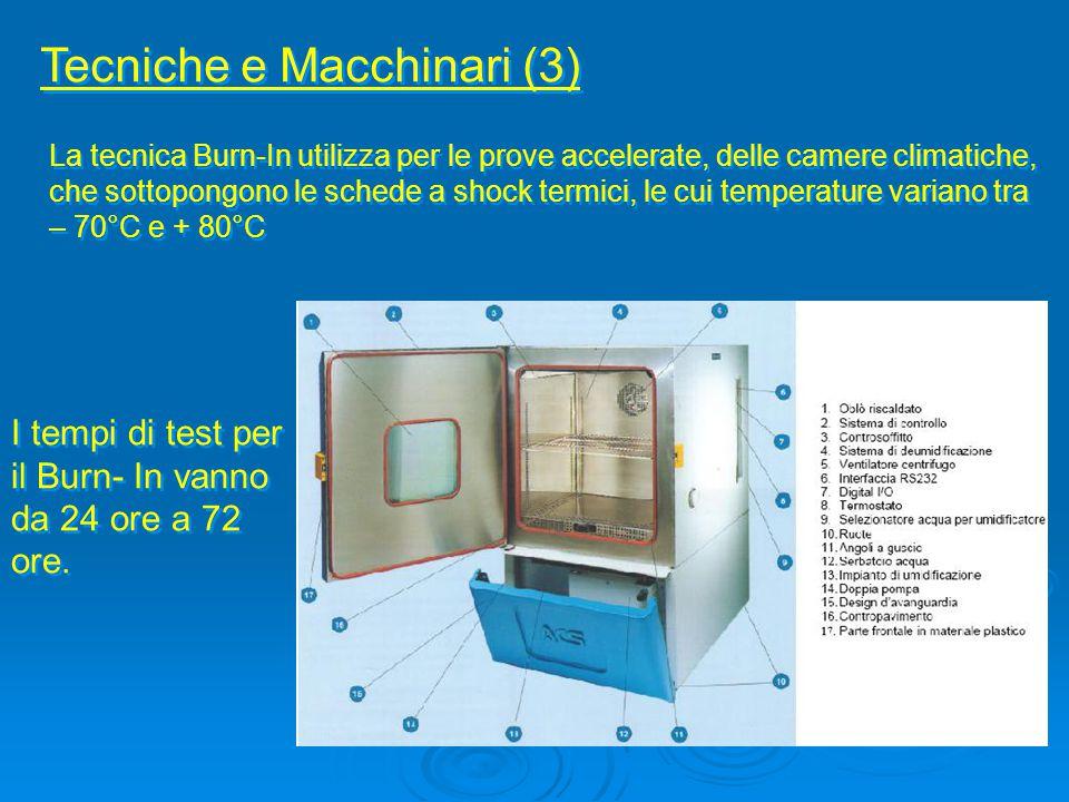 Tecniche e Macchinari (3)