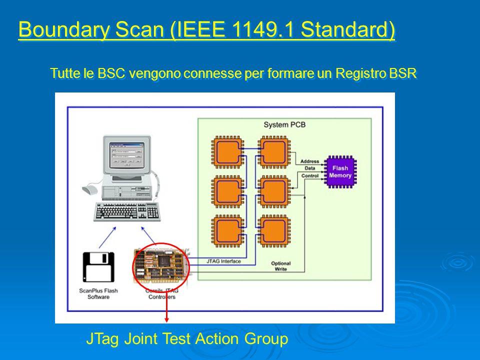 Boundary Scan (IEEE 1149.1 Standard)