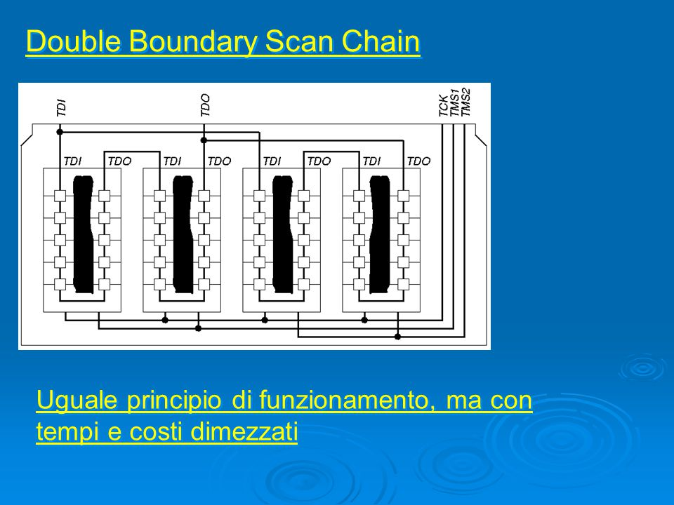 Double Boundary Scan Chain