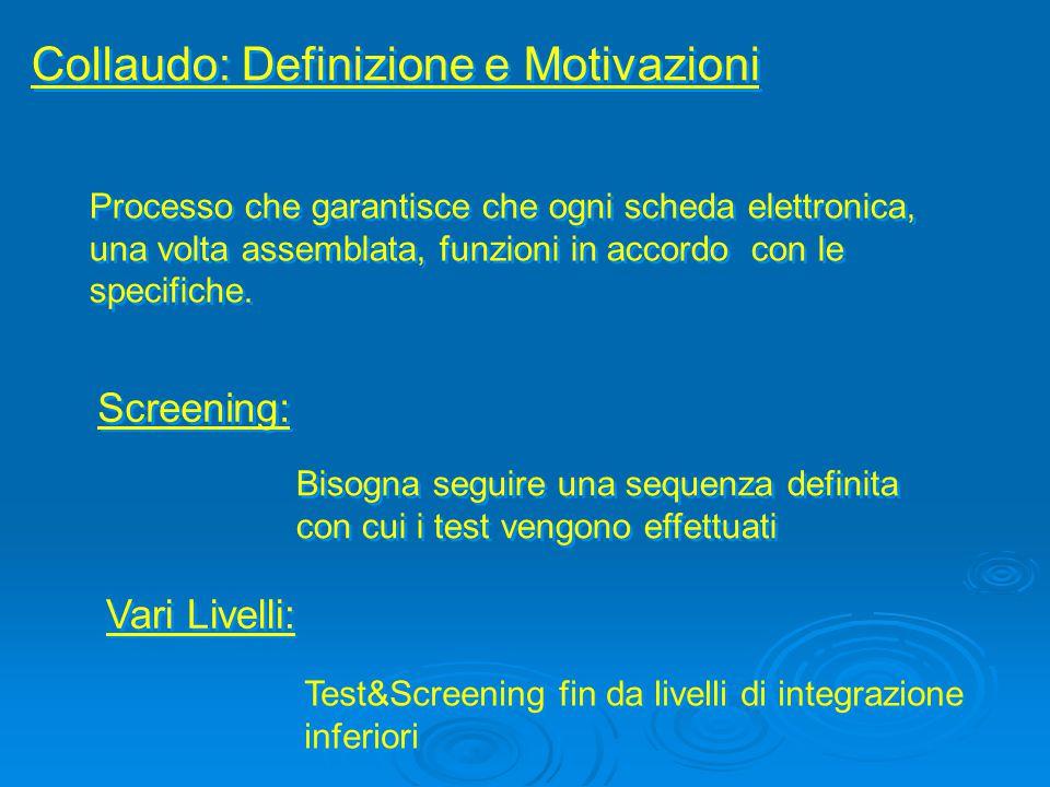 Collaudo: Definizione e Motivazioni