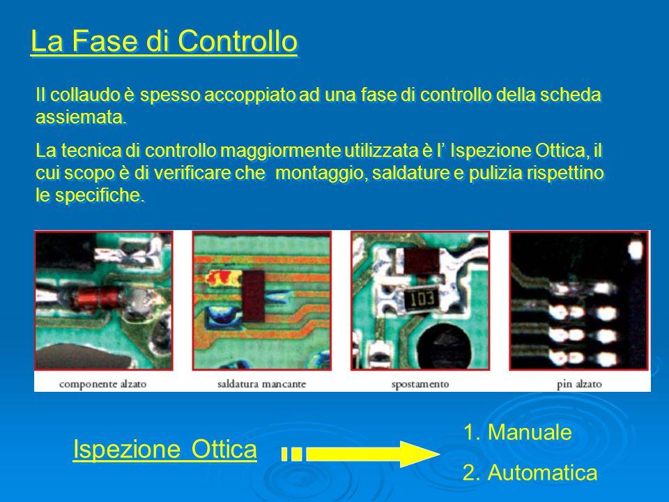 La Fase di Controllo Ispezione Ottica Manuale Automatica