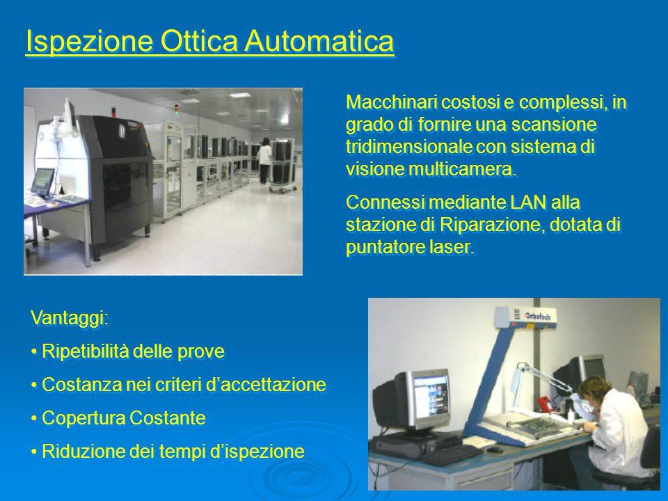 Ispezione Ottica Automatica