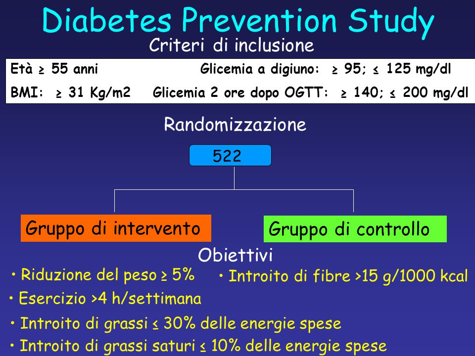 Diabetes Prevention Study