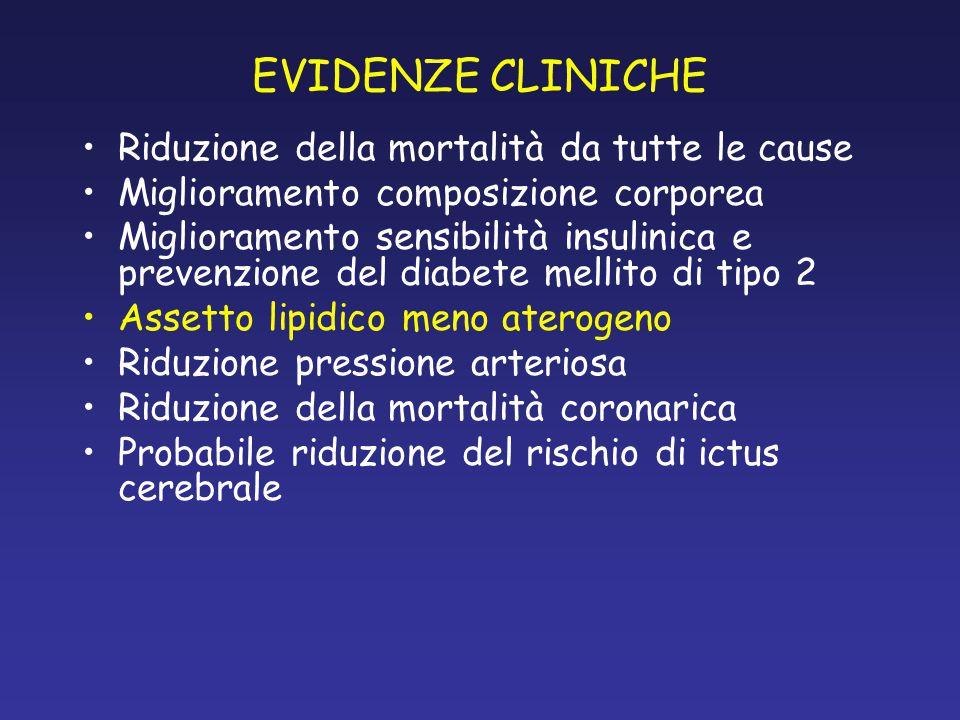 EVIDENZE CLINICHE Riduzione della mortalità da tutte le cause