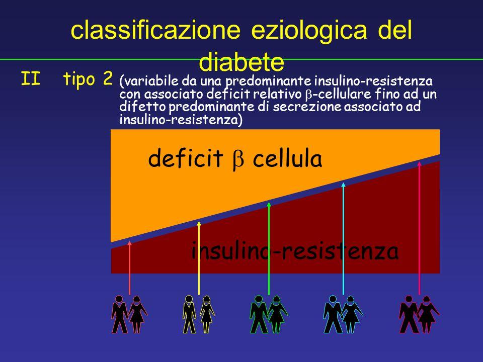 classificazione eziologica del diabete