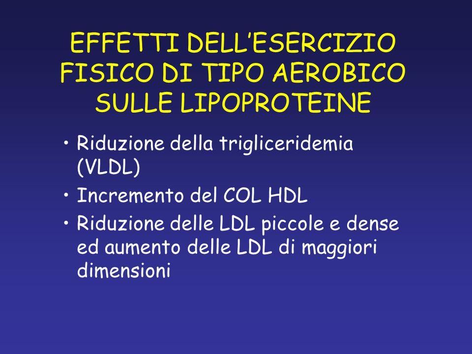 EFFETTI DELL'ESERCIZIO FISICO DI TIPO AEROBICO SULLE LIPOPROTEINE