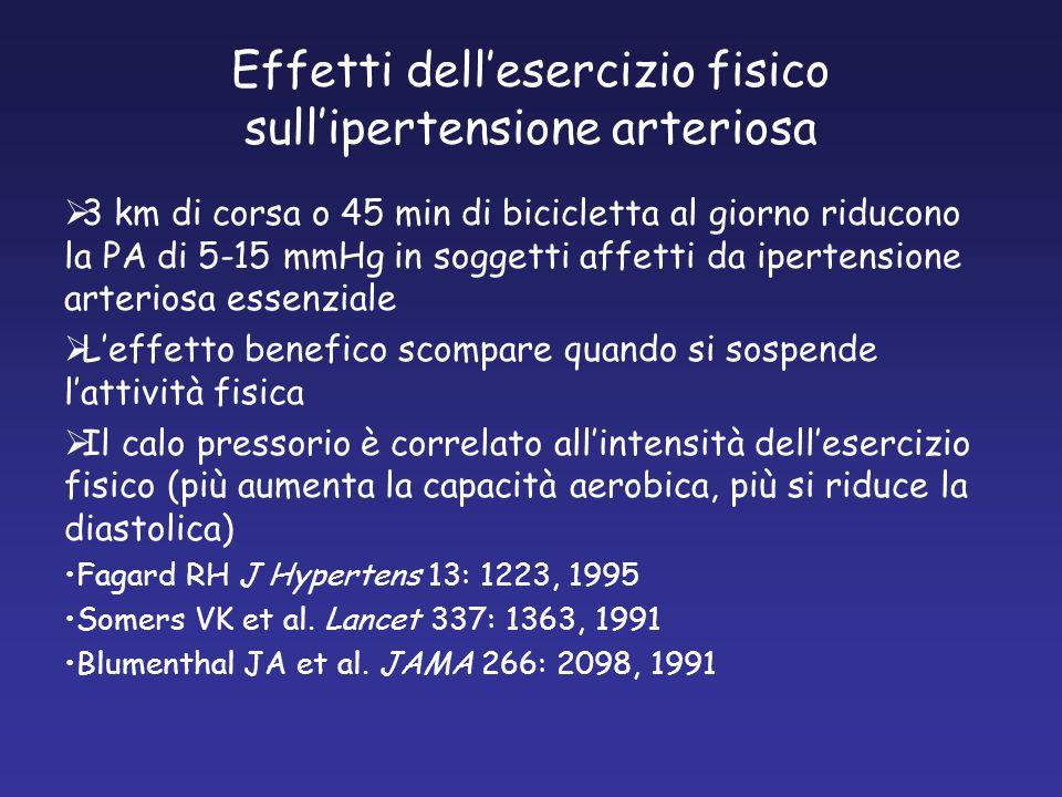 Effetti dell'esercizio fisico sull'ipertensione arteriosa