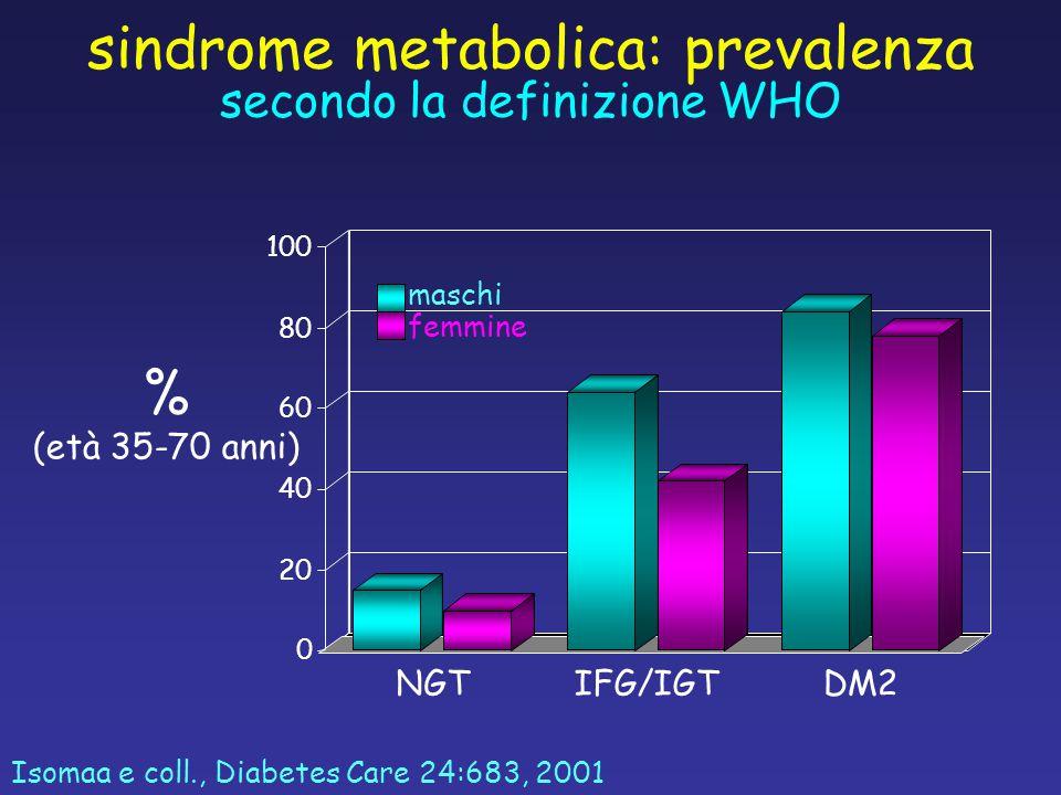 sindrome metabolica: prevalenza secondo la definizione WHO