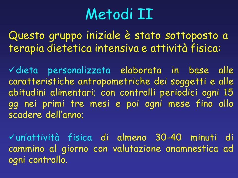 Metodi II Questo gruppo iniziale è stato sottoposto a terapia dietetica intensiva e attività fisica: