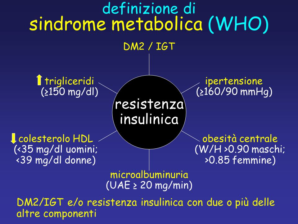 definizione di sindrome metabolica (WHO)