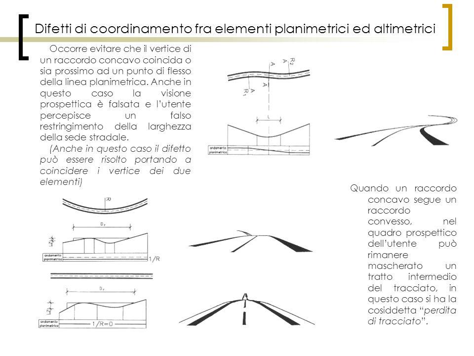 Difetti di coordinamento fra elementi planimetrici ed altimetrici