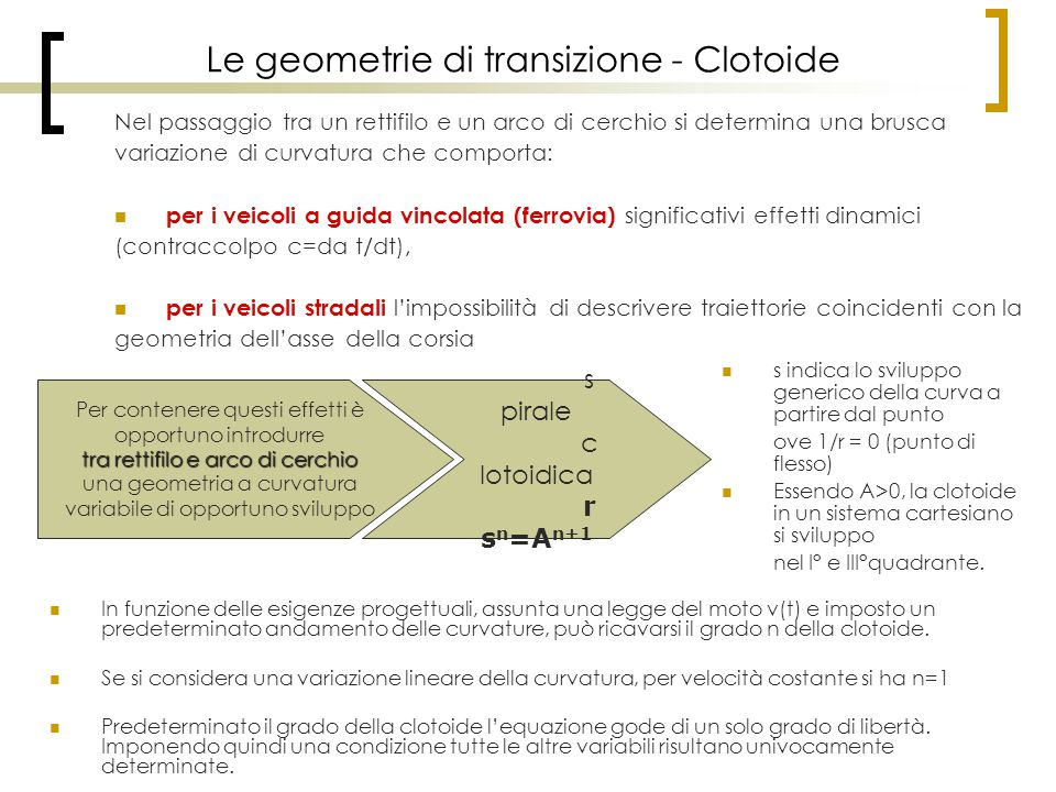 Le geometrie di transizione - Clotoide