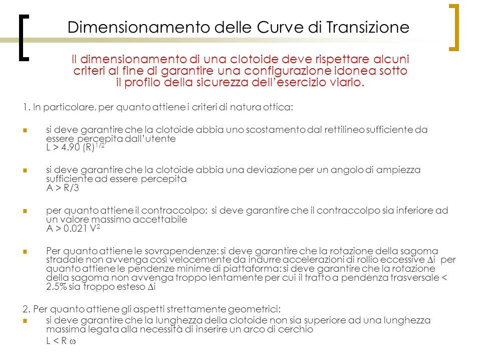 Dimensionamento delle Curve di Transizione