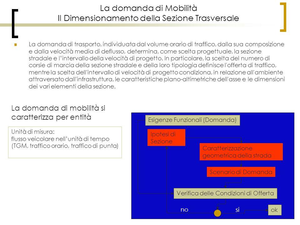 La domanda di Mobilità Il Dimensionamento della Sezione Trasversale