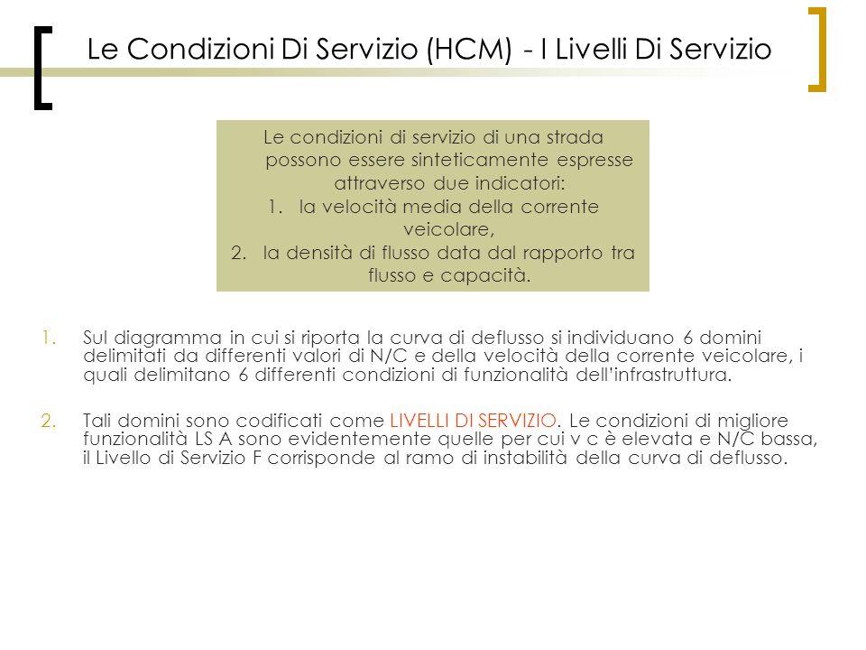 Le Condizioni Di Servizio (HCM) - I Livelli Di Servizio
