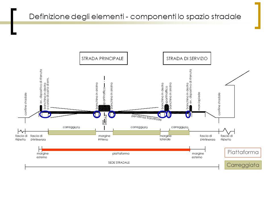 Definizione degli elementi - componenti lo spazio stradale