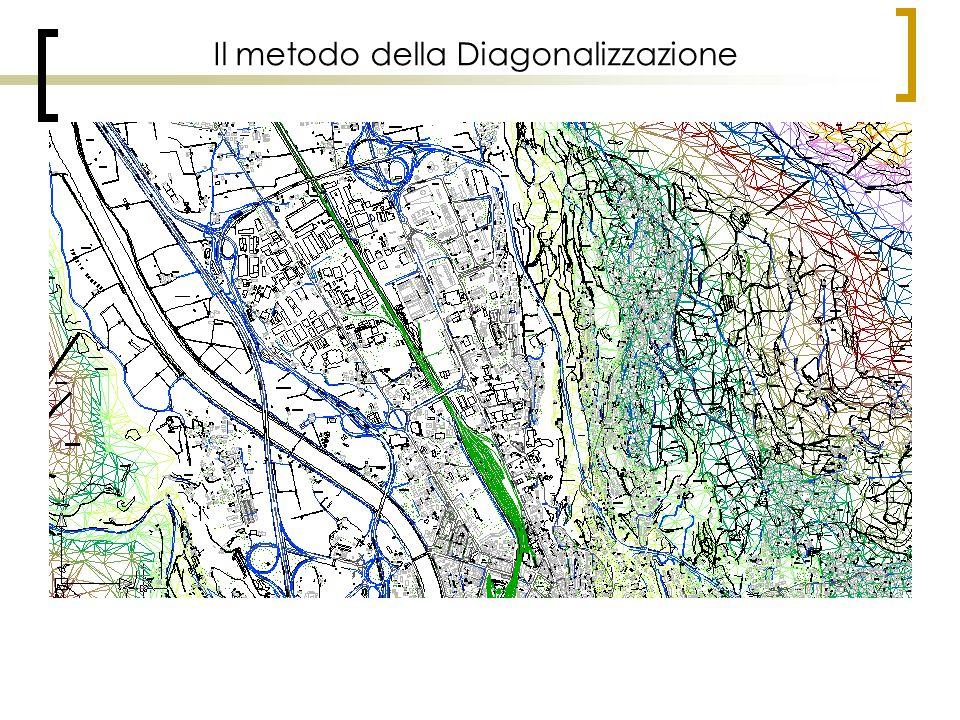 Il metodo della Diagonalizzazione