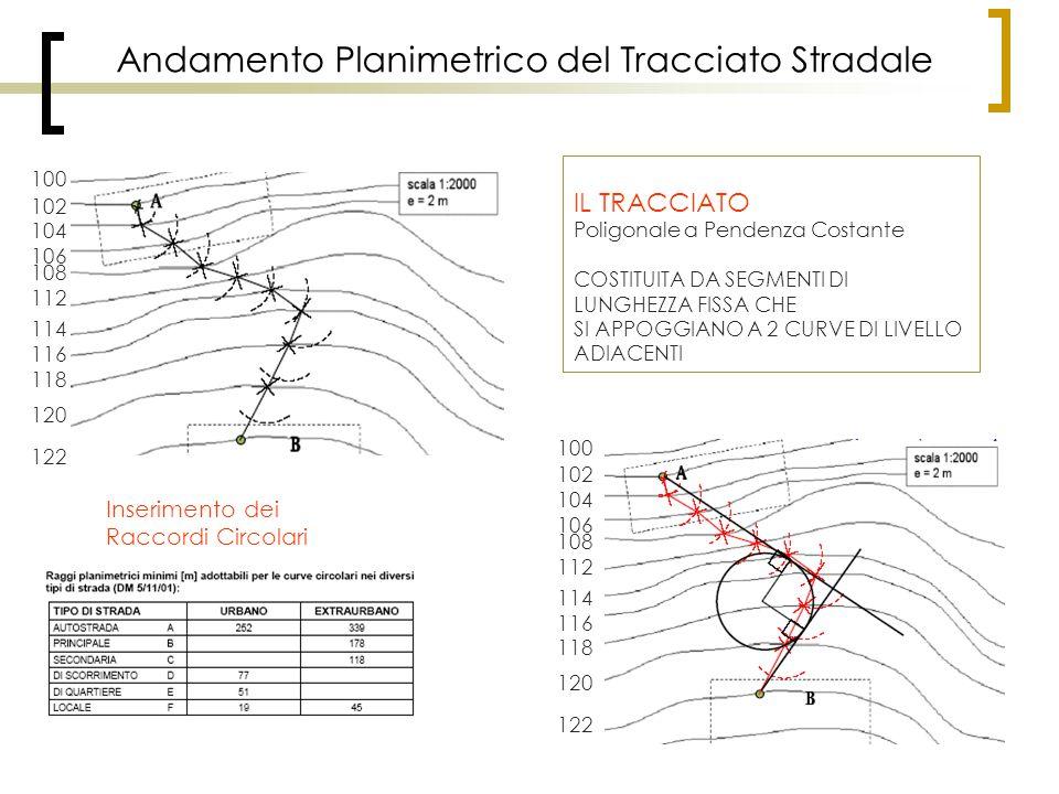 Andamento Planimetrico del Tracciato Stradale