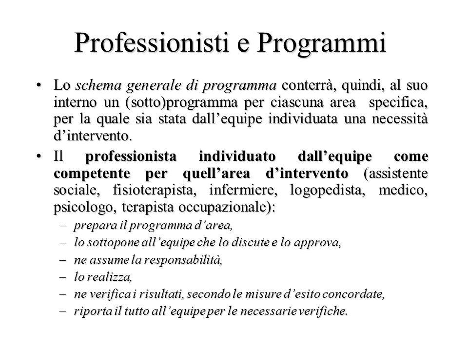 Professionisti e Programmi