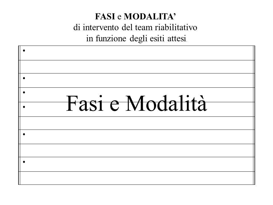 Fasi e Modalità FASI e MODALITA' di intervento del team riabilitativo