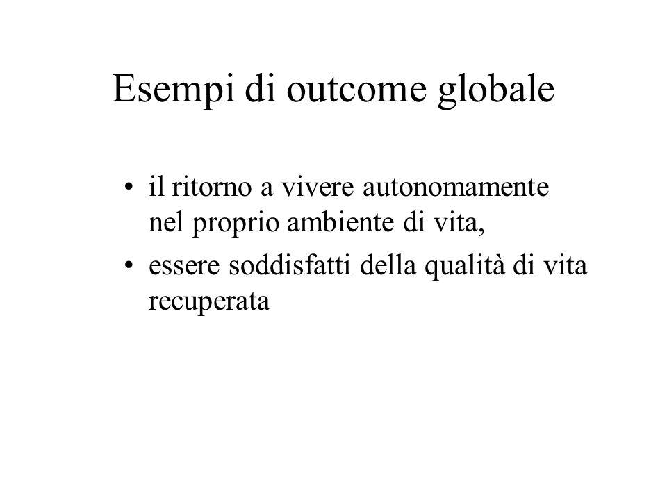 Esempi di outcome globale