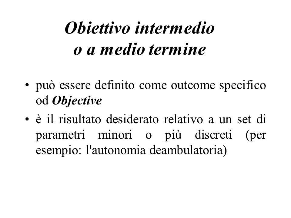 Obiettivo intermedio o a medio termine