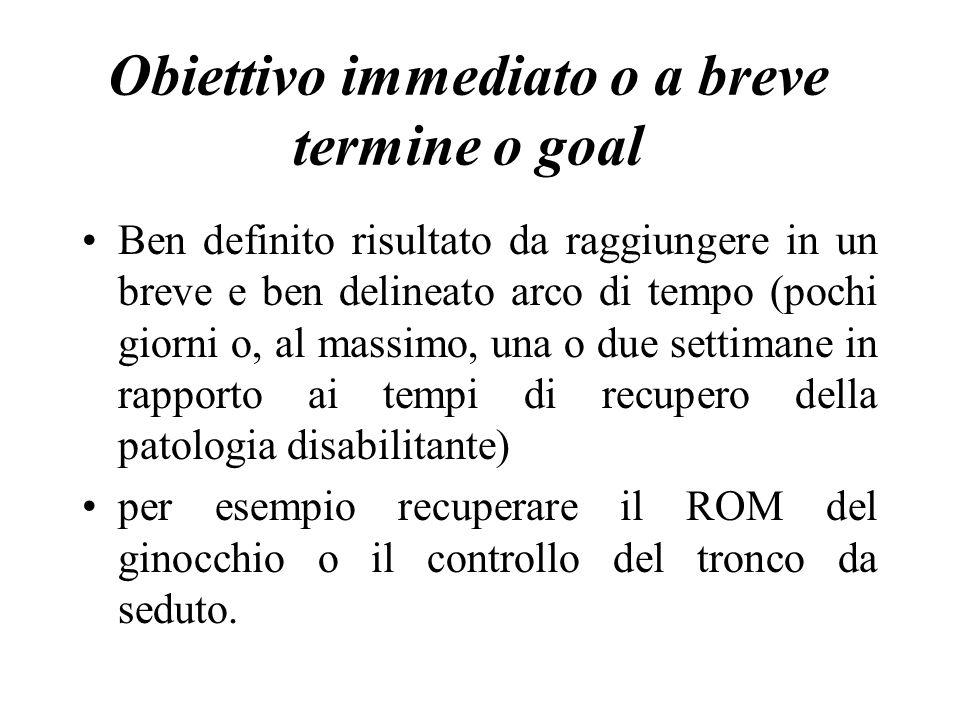 Obiettivo immediato o a breve termine o goal