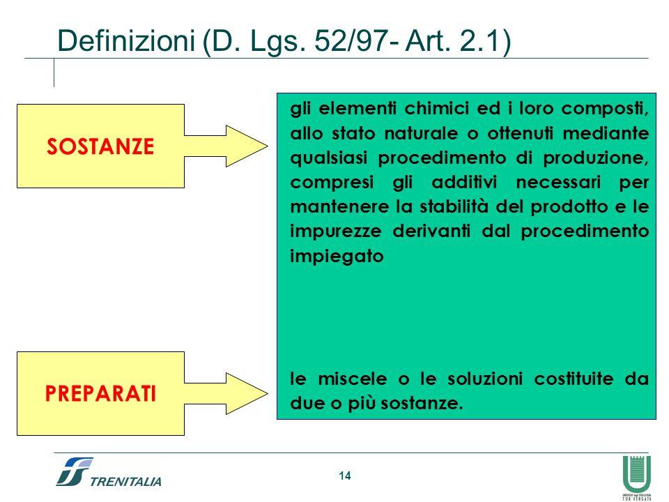 Definizioni (D. Lgs. 52/97- Art. 2.1)