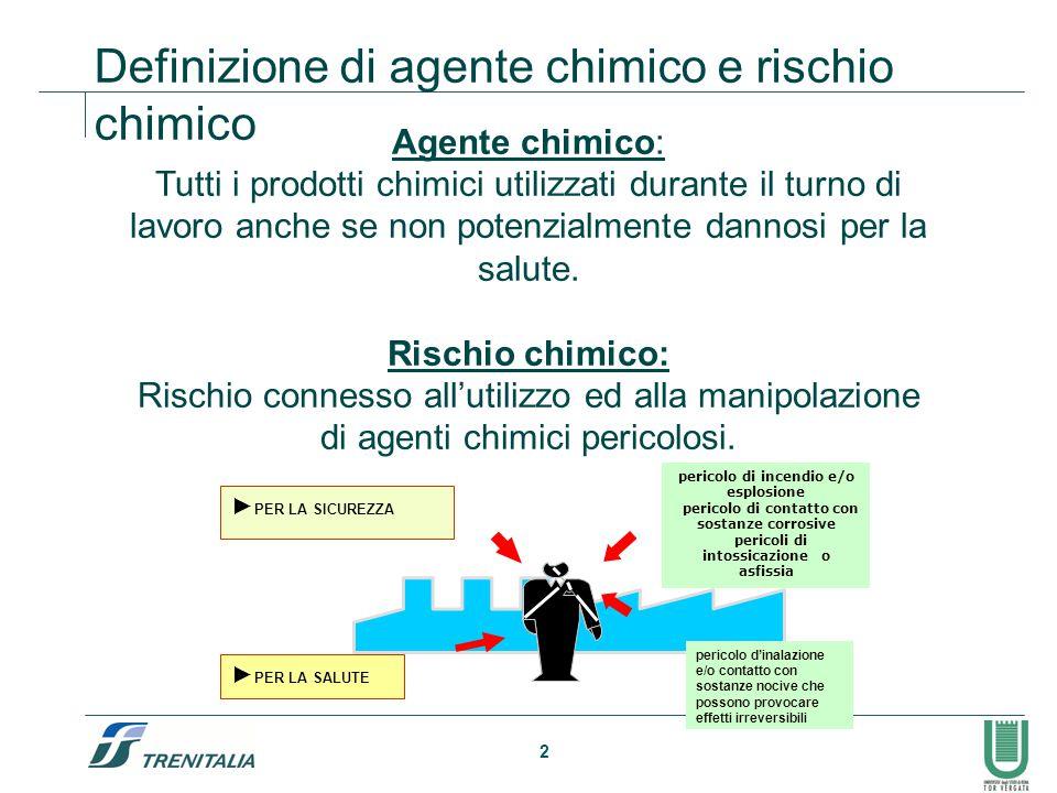 Definizione di agente chimico e rischio chimico