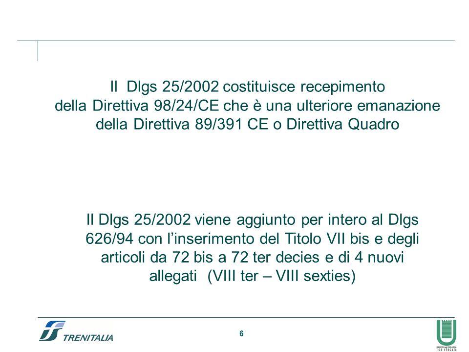 Il Dlgs 25/2002 costituisce recepimento