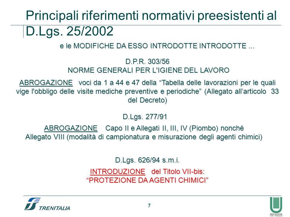 Principali riferimenti normativi preesistenti al D.Lgs. 25/2002