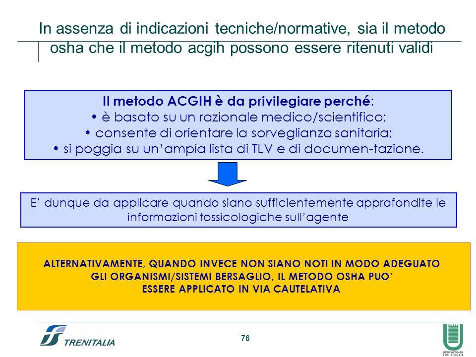 In assenza di indicazioni tecniche/normative, sia il metodo osha che il metodo acgih possono essere ritenuti validi