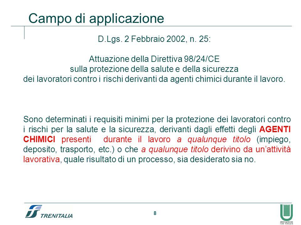 Campo di applicazione D.Lgs. 2 Febbraio 2002, n. 25: