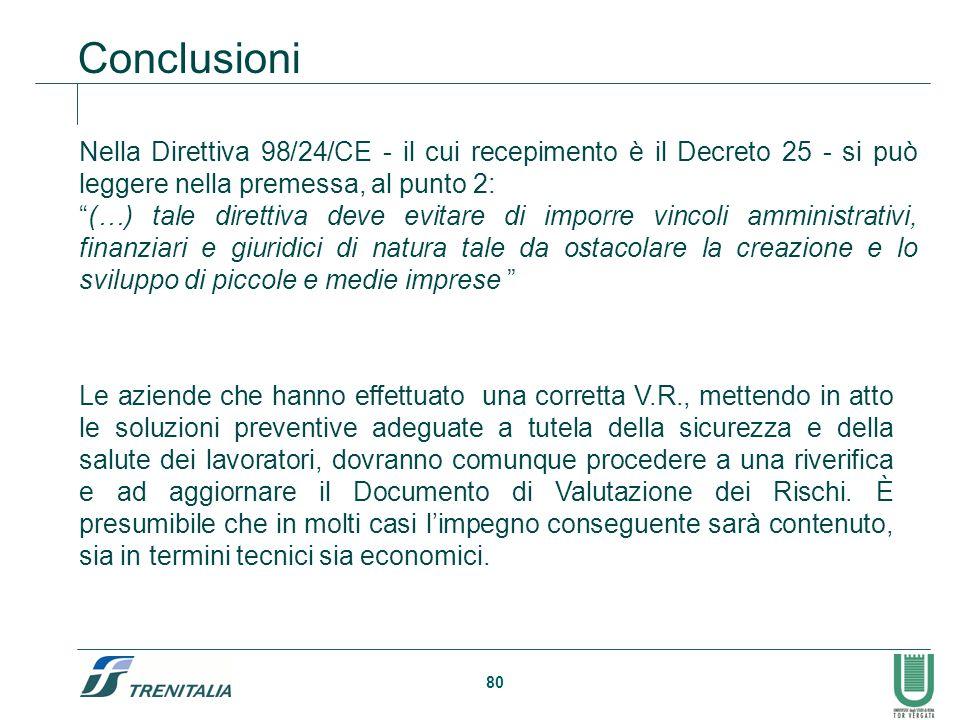 Conclusioni Nella Direttiva 98/24/CE - il cui recepimento è il Decreto 25 - si può leggere nella premessa, al punto 2: