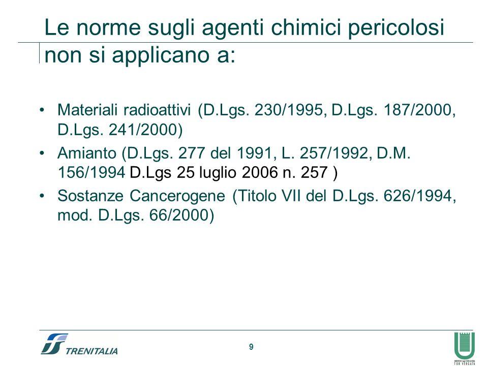 Le norme sugli agenti chimici pericolosi non si applicano a: