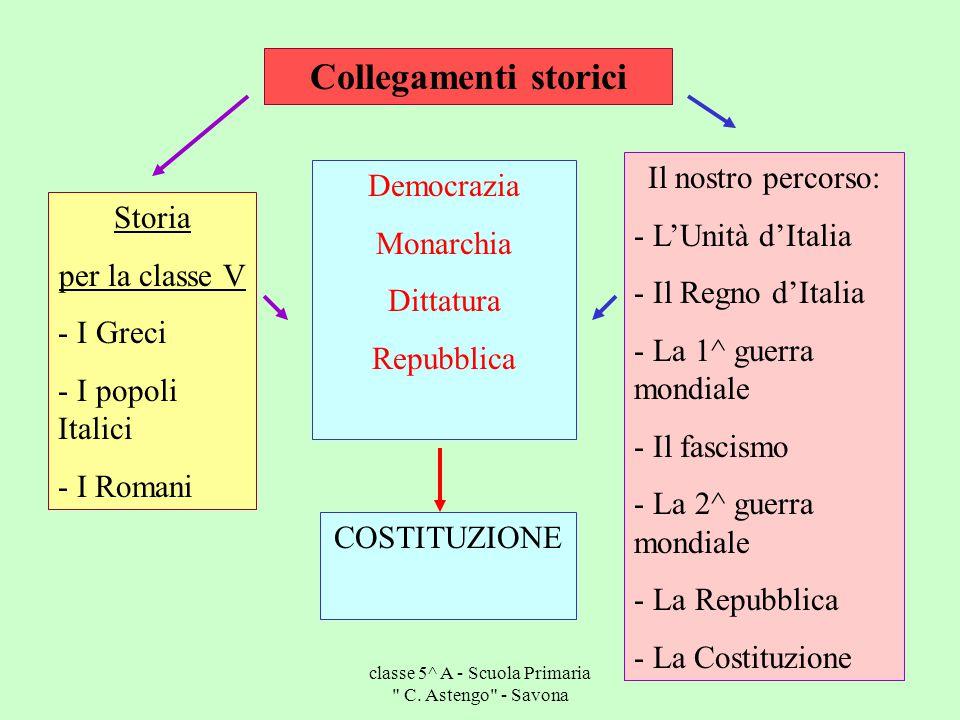 classe 5^ A - Scuola Primaria C. Astengo - Savona